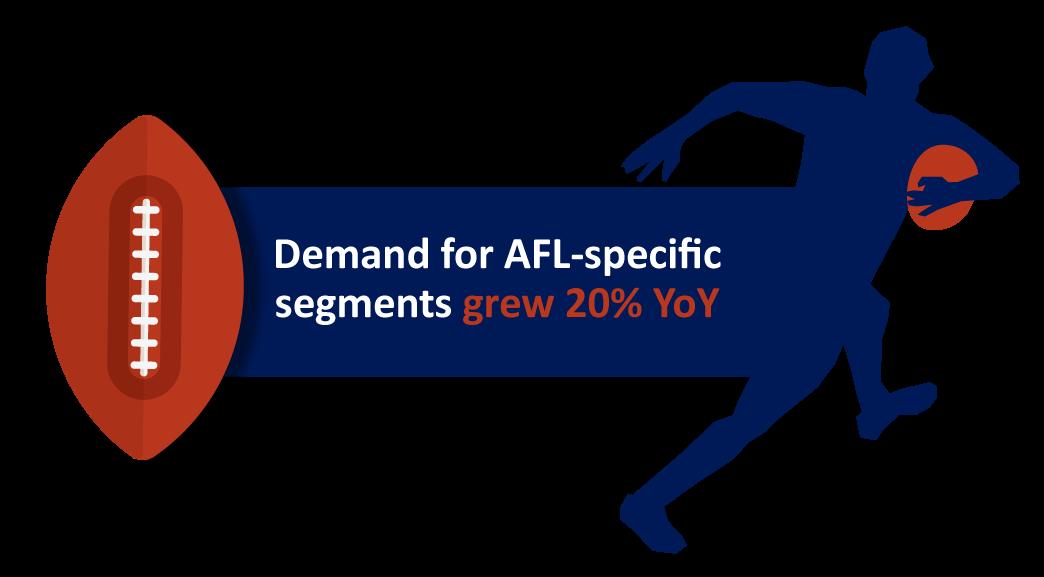 AFL Segments on Demand