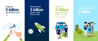 3 Billion Profiles_Landing Page.png