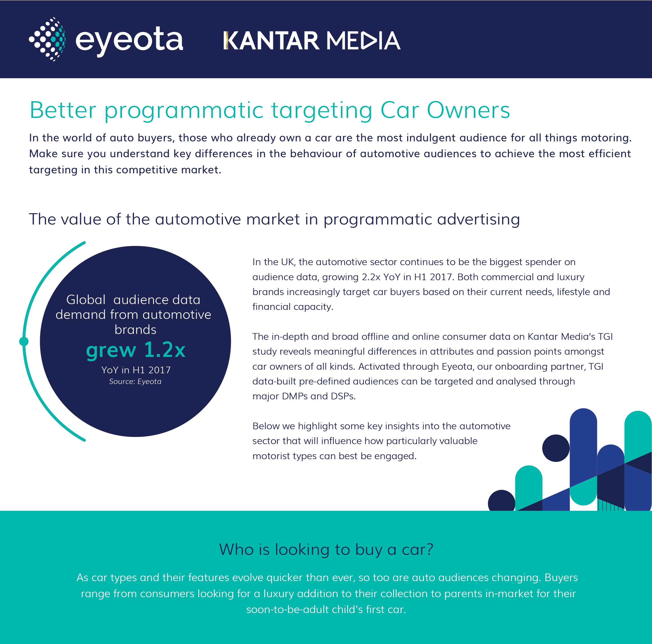Eyeota_KantarMedia_Auto_Infographic
