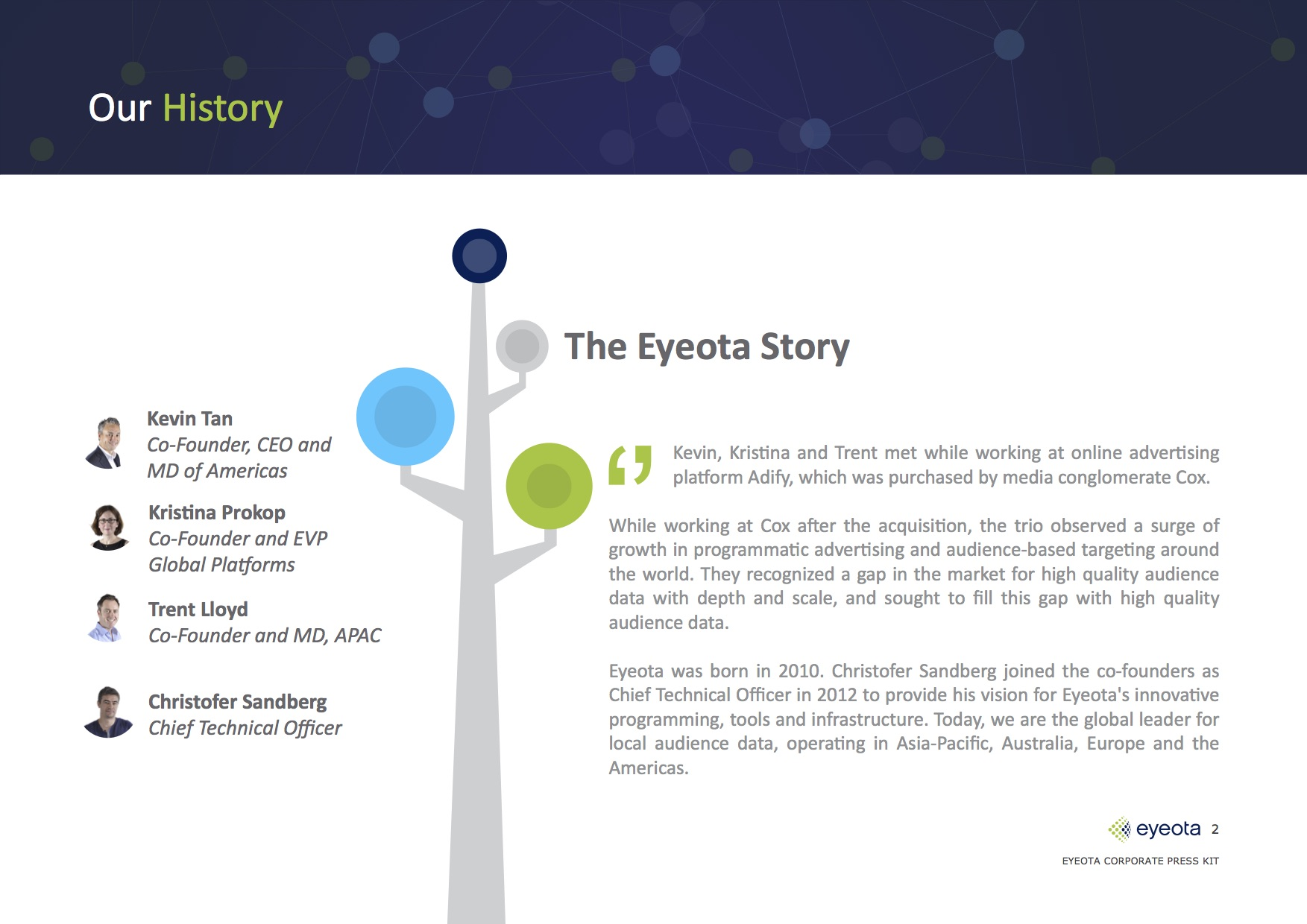 Eyeota_Press_Kit_Story.jpg