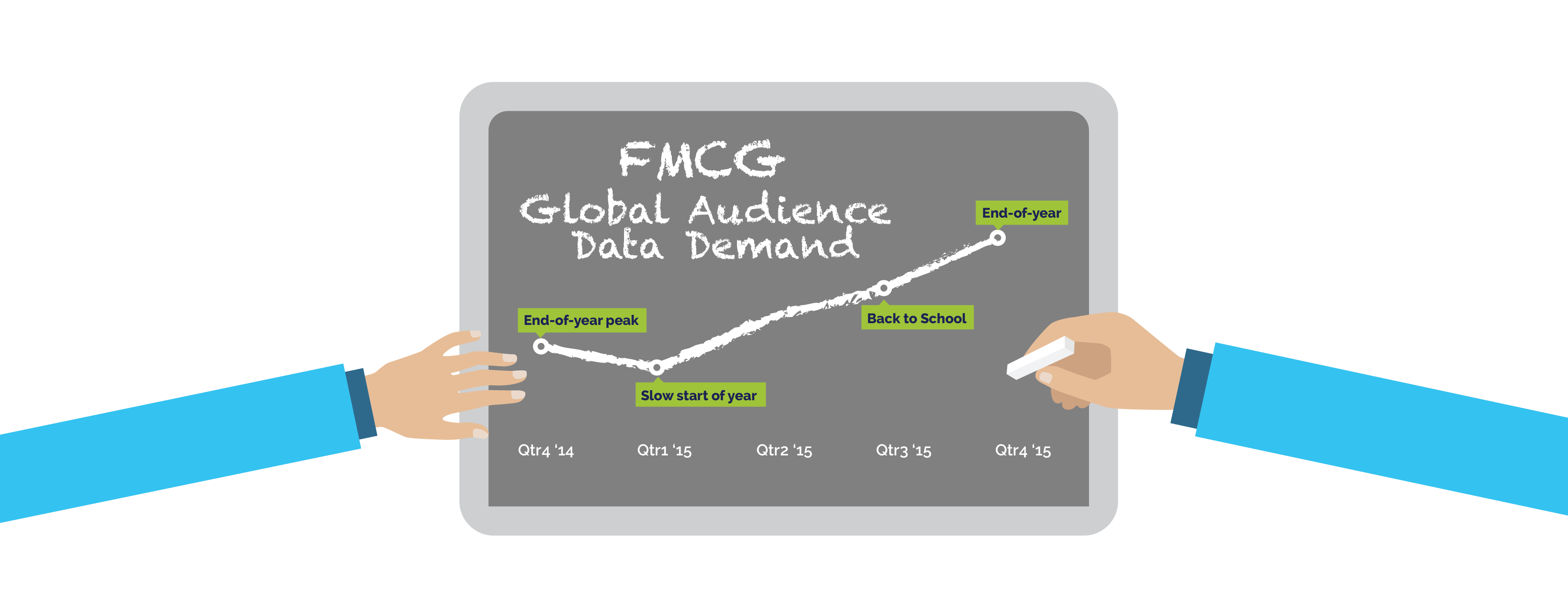 FMCG global audience data demand.png