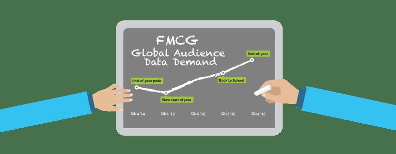 FMCG global audience data demand.png