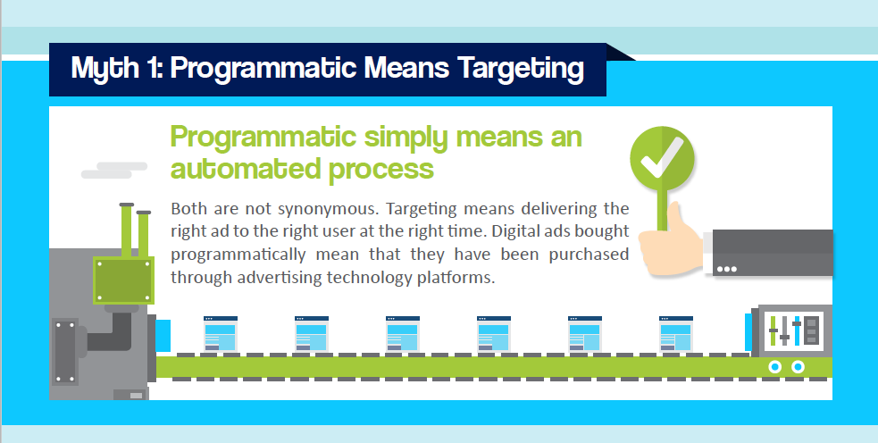 Top 3 Myths of Programmatic