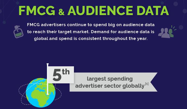 FMCG infographic_Eyeota.png