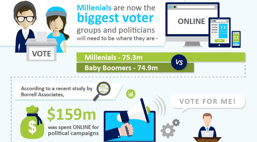 Election Infographic_Eyeota.png