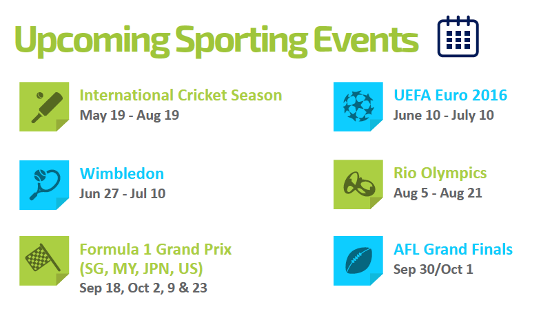 2016 Sports Events by Eyeota