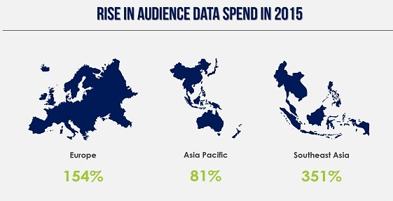 State of the Data Nation: Biggest Programmatic Ad Spenders Revealed